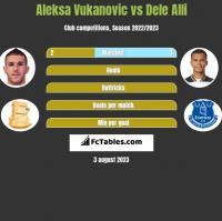 Aleksa Vukanovic vs Dele Alli h2h player stats