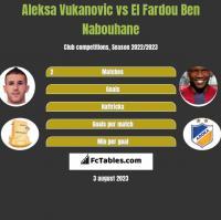 Aleksa Vukanovic vs El Fardou Ben Nabouhane h2h player stats