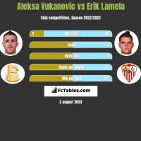 Aleksa Vukanovic vs Erik Lamela h2h player stats