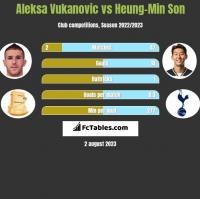 Aleksa Vukanovic vs Heung-Min Son h2h player stats