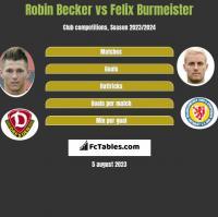 Robin Becker vs Felix Burmeister h2h player stats
