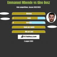 Emmanuel Mbende vs Gino Bosz h2h player stats