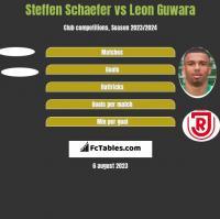 Steffen Schaefer vs Leon Guwara h2h player stats