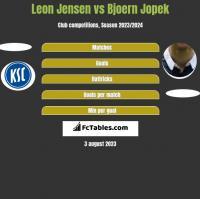 Leon Jensen vs Bjoern Jopek h2h player stats