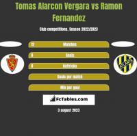 Tomas Alarcon Vergara vs Ramon Fernandez h2h player stats