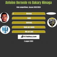Antoine Bernede vs Bakary Nimaga h2h player stats
