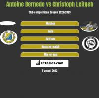 Antoine Bernede vs Christoph Leitgeb h2h player stats