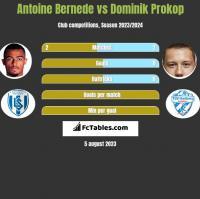 Antoine Bernede vs Dominik Prokop h2h player stats