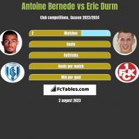 Antoine Bernede vs Eric Durm h2h player stats