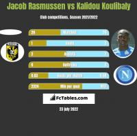 Jacob Rasmussen vs Kalidou Koulibaly h2h player stats