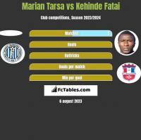Marian Tarsa vs Kehinde Fatai h2h player stats