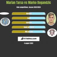 Marian Tarsa vs Marko Dugandzic h2h player stats
