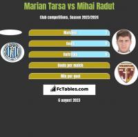Marian Tarsa vs Mihai Radut h2h player stats