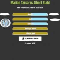 Marian Tarsa vs Albert Stahl h2h player stats
