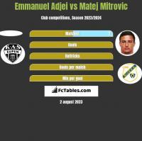 Emmanuel Adjei vs Matej Mitrovic h2h player stats