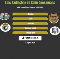 Loic Badiashile vs Colin Coosemans h2h player stats