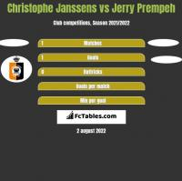 Christophe Janssens vs Jerry Prempeh h2h player stats
