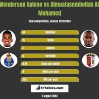 Wenderson Galeno vs Almoatasembellah Ali Mohamed h2h player stats