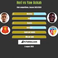 Heri vs Yaw Ackah h2h player stats