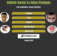 Adelcio Varela vs Adam Dzwigala h2h player stats