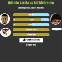 Adelcio Varela vs Adi Mehremic h2h player stats