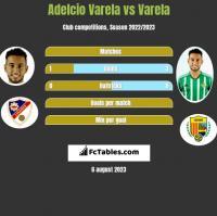 Adelcio Varela vs Varela h2h player stats