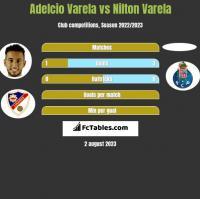 Adelcio Varela vs Nilton Varela h2h player stats