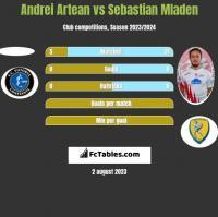 Andrei Artean vs Sebastian Mladen h2h player stats