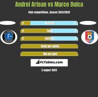 Andrei Artean vs Marco Dulca h2h player stats