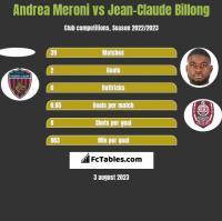 Andrea Meroni vs Jean-Claude Billong h2h player stats