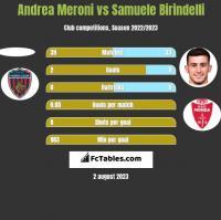 Andrea Meroni vs Samuele Birindelli h2h player stats