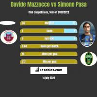 Davide Mazzocco vs Simone Pasa h2h player stats