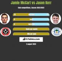 Jamie McCart vs Jason Kerr h2h player stats