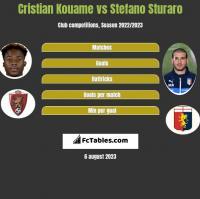 Cristian Kouame vs Stefano Sturaro h2h player stats