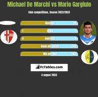 Michael De Marchi vs Mario Gargiulo h2h player stats