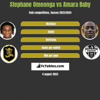 Stephane Omeonga vs Amara Baby h2h player stats