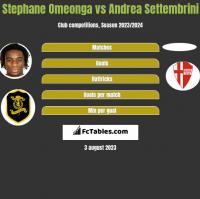 Stephane Omeonga vs Andrea Settembrini h2h player stats