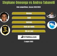Stephane Omeonga vs Andrea Tabanelli h2h player stats