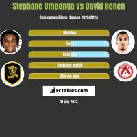 Stephane Omeonga vs David Henen h2h player stats