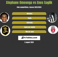 Stephane Omeonga vs Enes Saglik h2h player stats