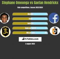Stephane Omeonga vs Gaetan Hendrickx h2h player stats