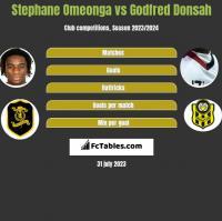 Stephane Omeonga vs Godfred Donsah h2h player stats