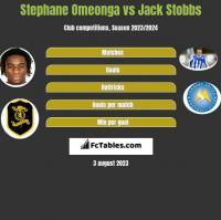 Stephane Omeonga vs Jack Stobbs h2h player stats