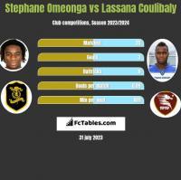 Stephane Omeonga vs Lassana Coulibaly h2h player stats
