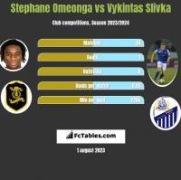 Stephane Omeonga vs Vykintas Slivka h2h player stats