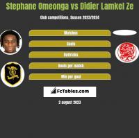 Stephane Omeonga vs Didier Lamkel Ze h2h player stats