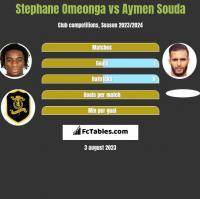 Stephane Omeonga vs Aymen Souda h2h player stats