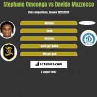 Stephane Omeonga vs Davide Mazzocco h2h player stats