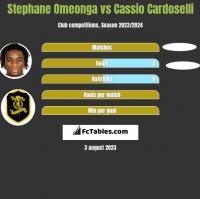 Stephane Omeonga vs Cassio Cardoselli h2h player stats
