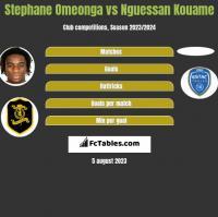 Stephane Omeonga vs Nguessan Kouame h2h player stats